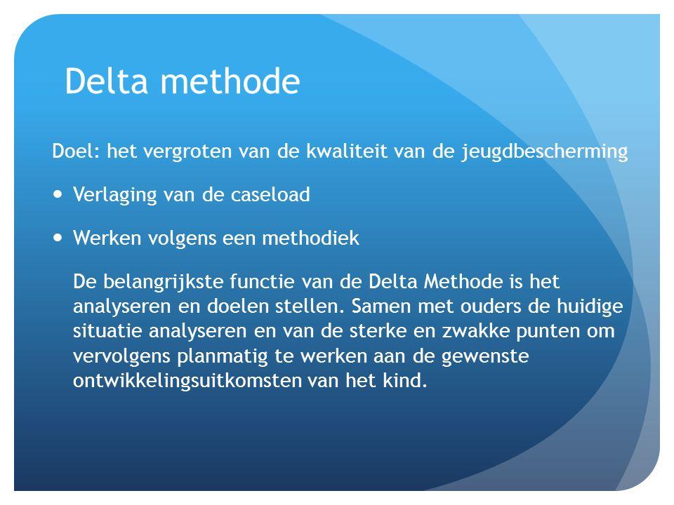 Delta methode Doel: het vergroten van de kwaliteit van de jeugdbescherming Verlaging van de caseload Werken volgens een methodiek De belangrijkste functie van de Delta Methode is het analyseren en doelen stellen.