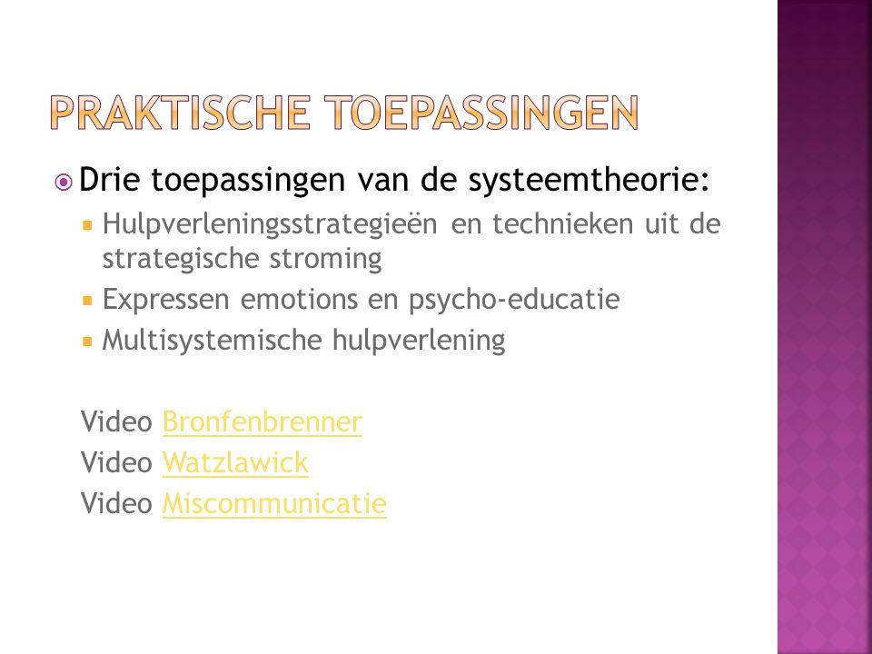  Drie toepassingen van de systeemtheorie:  Hulpverleningsstrategieën en technieken uit de strategische stroming  Expressen emotions en psycho-educatie  Multisystemische hulpverlening Video BronfenbrennerBronfenbrenner Video WatzlawickWatzlawick Video MiscommunicatieMiscommunicatie