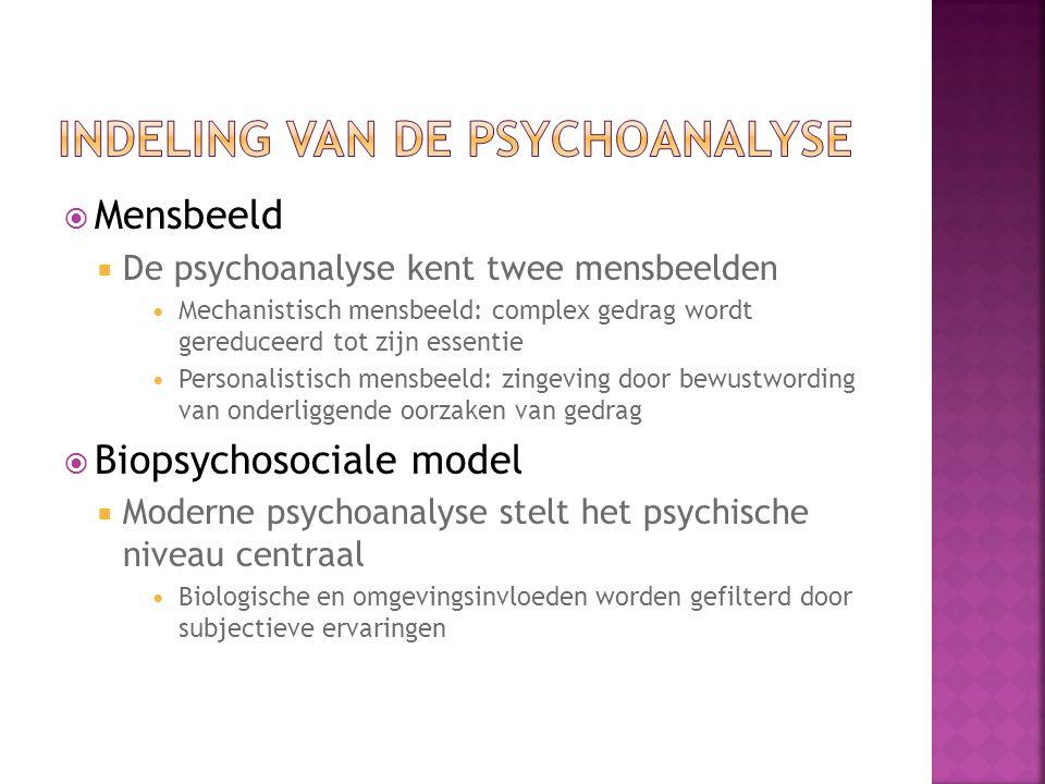  Mensbeeld  De psychoanalyse kent twee mensbeelden Mechanistisch mensbeeld: complex gedrag wordt gereduceerd tot zijn essentie Personalistisch mensbeeld: zingeving door bewustwording van onderliggende oorzaken van gedrag  Biopsychosociale model  Moderne psychoanalyse stelt het psychische niveau centraal Biologische en omgevingsinvloeden worden gefilterd door subjectieve ervaringen