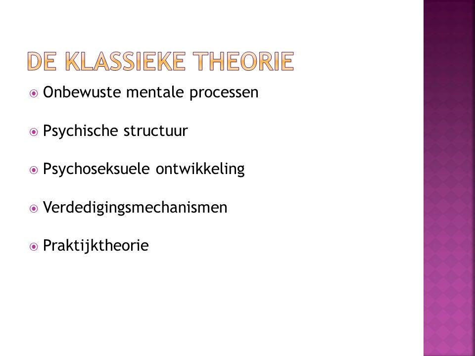  Onbewuste mentale processen  Psychische structuur  Psychoseksuele ontwikkeling  Verdedigingsmechanismen  Praktijktheorie