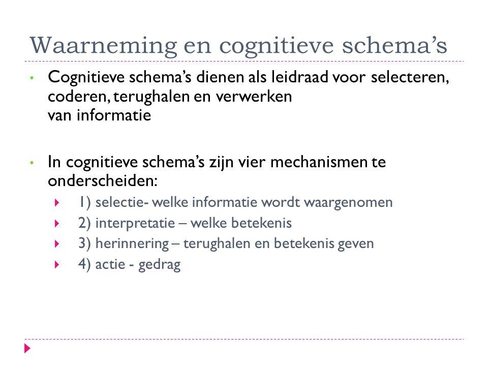 Cognitieve schema's dienen als leidraad voor selecteren, coderen, terughalen en verwerken van informatie In cognitieve schema's zijn vier mechanismen