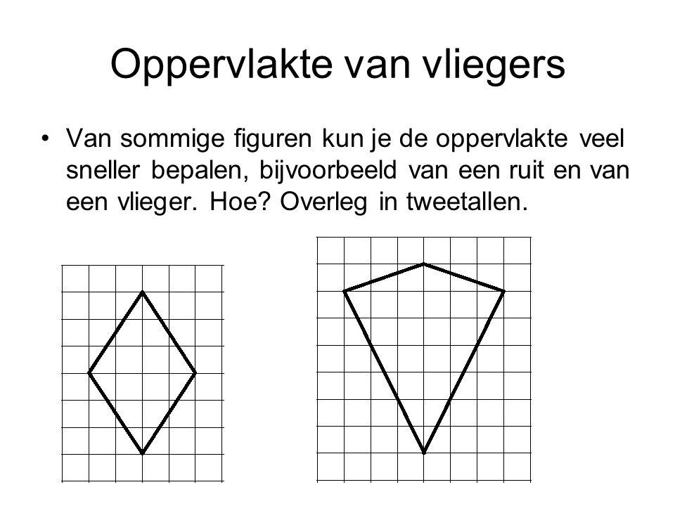 Oppervlakte van vliegers Van sommige figuren kun je de oppervlakte veel sneller bepalen, bijvoorbeeld van een ruit en van een vlieger. Hoe? Overleg in
