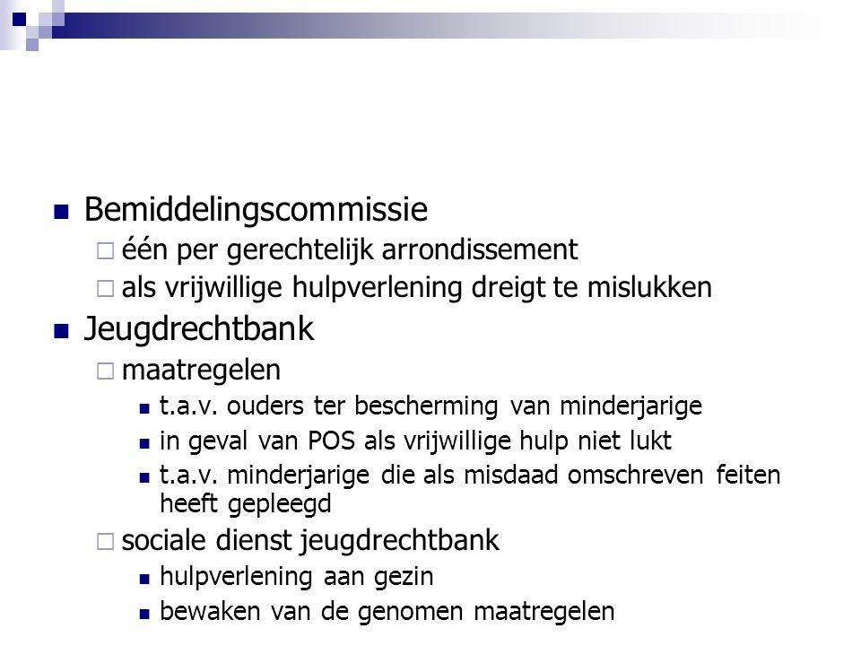 Bemiddelingscommissie  één per gerechtelijk arrondissement  als vrijwillige hulpverlening dreigt te mislukken Jeugdrechtbank  maatregelen t.a.v.