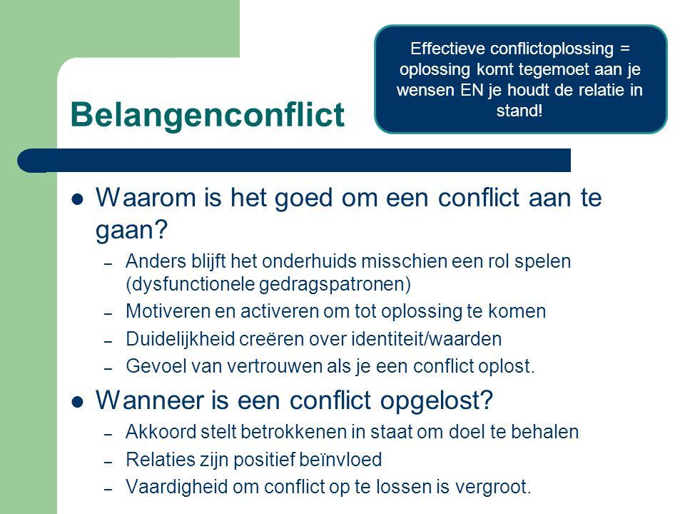 Belangenconflict Waarom is het goed om een conflict aan te gaan.