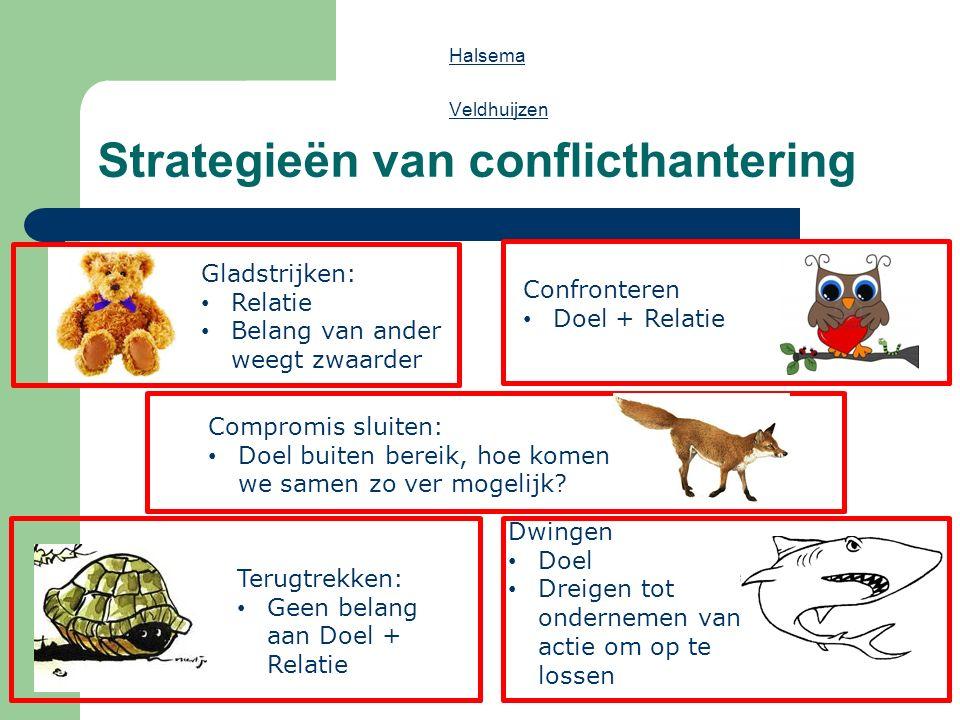 Strategieën van conflicthantering Halsema Veldhuijzen Terugtrekken: Geen belang aan Doel + Relatie Compromis sluiten: Doel buiten bereik, hoe komen we samen zo ver mogelijk.