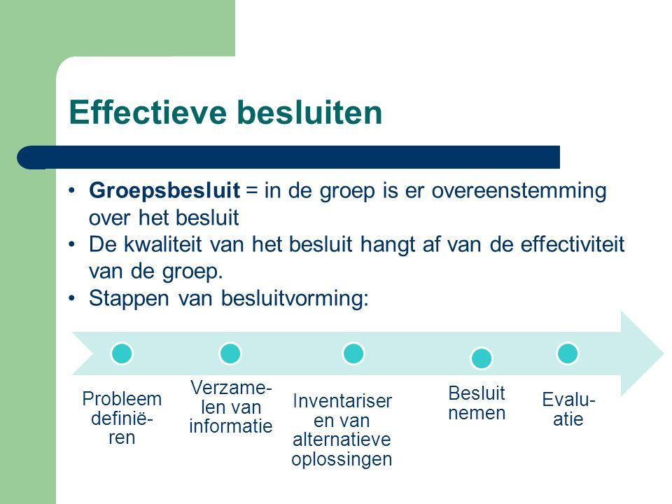 Effectieve besluiten Groepsbesluit = in de groep is er overeenstemming over het besluit De kwaliteit van het besluit hangt af van de effectiviteit van