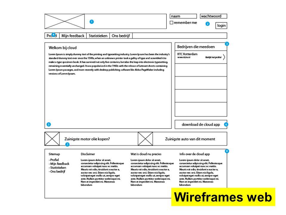 Wireframes web