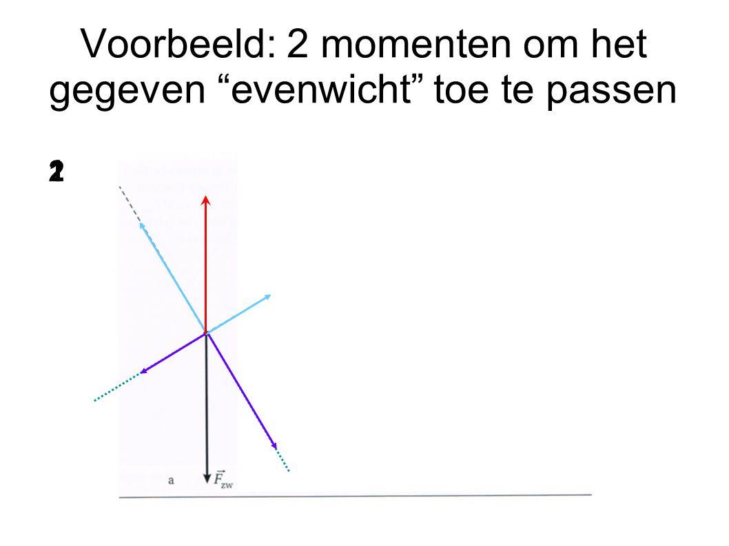 """Voorbeeld: 2 momenten om het gegeven """"evenwicht"""" toe te passen 12"""