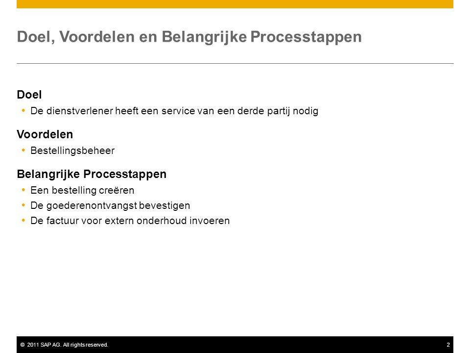 ©2011 SAP AG. All rights reserved.2 Doel, Voordelen en Belangrijke Processtappen Doel  De dienstverlener heeft een service van een derde partij nodig
