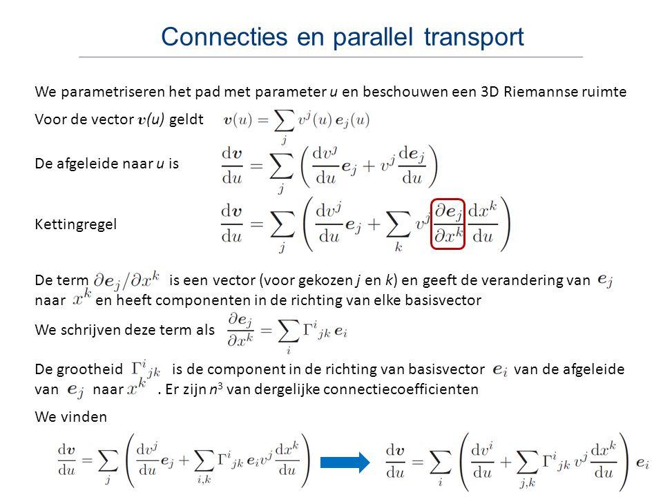De term is een vector (voor gekozen j en k) en geeft de verandering van naar en heeft componenten in de richting van elke basisvector Connecties en pa