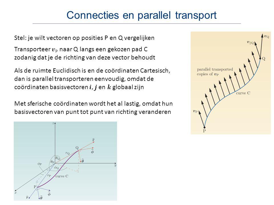 Connecties en parallel transport Stel: je wilt vectoren op posities P en Q vergelijken Met sferische coördinaten wordt het al lastig, omdat hun basisv