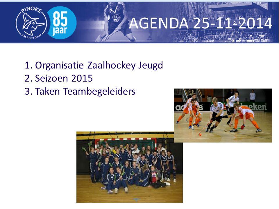 AGENDA 25-11-2014 1.Organisatie Zaalhockey Jeugd 2.Seizoen 2015 3.Taken Teambegeleiders
