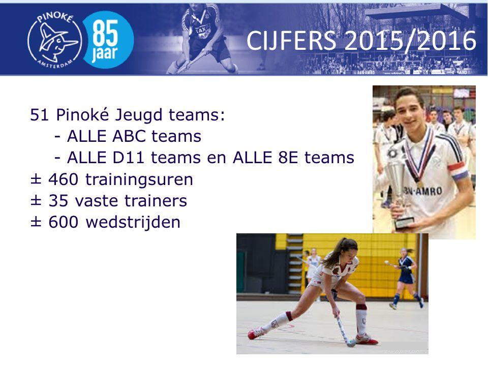 CIJFERS 2015/2016 51 Pinoké Jeugd teams: - ALLE ABC teams - ALLE D11 teams en ALLE 8E teams ± 460 trainingsuren ± 35 vaste trainers ± 600 wedstrijden