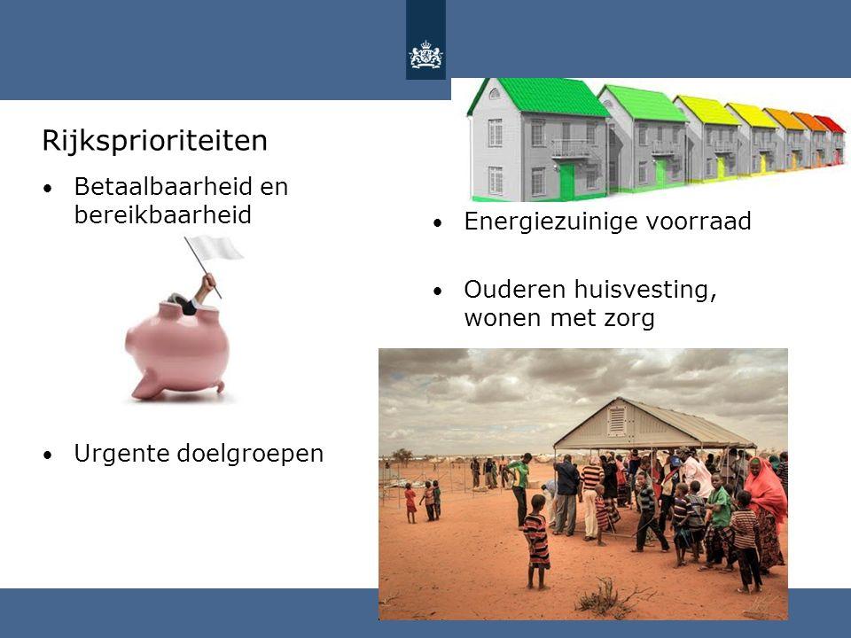 Rijksprioriteiten Betaalbaarheid en bereikbaarheid Urgente doelgroepen Energiezuinige voorraad Ouderen huisvesting, wonen met zorg