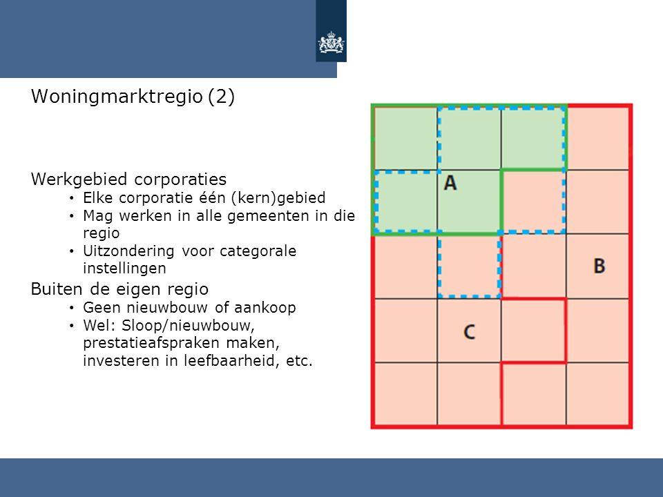 Woningmarktregio (3) Regiotool als hulpmiddel