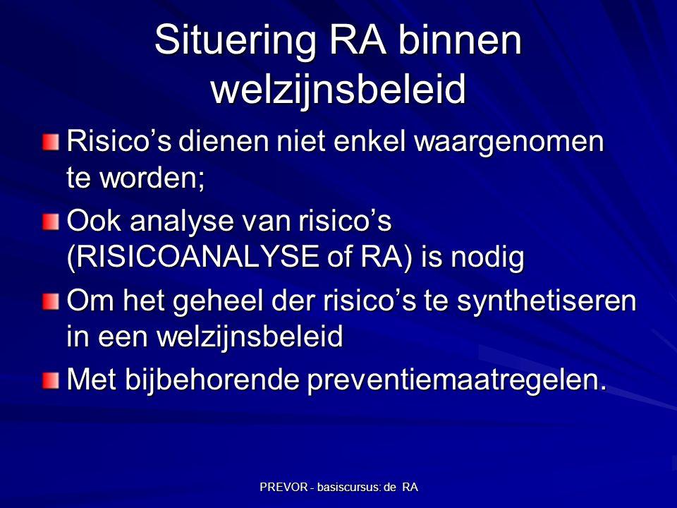 PREVOR - basiscursus: de RA Situering RA binnen welzijnsbeleid Risico's dienen niet enkel waargenomen te worden; Ook analyse van risico's (RISICOANALY