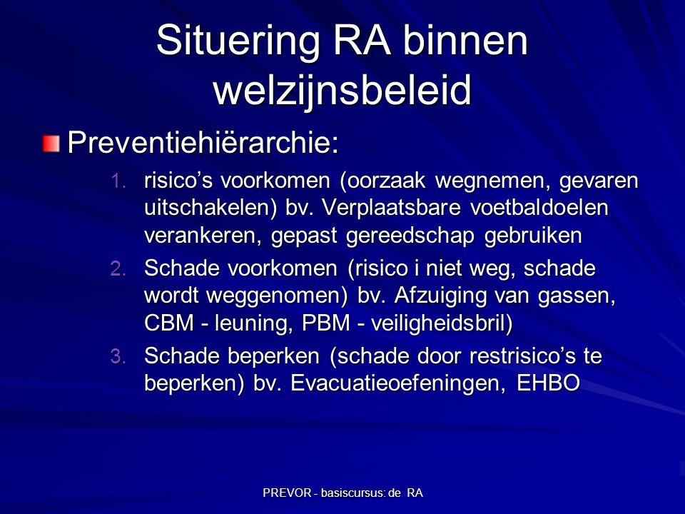 PREVOR - basiscursus: de RA Situering RA binnen welzijnsbeleid Preventiehiërarchie: 1. risico's voorkomen (oorzaak wegnemen, gevaren uitschakelen) bv.