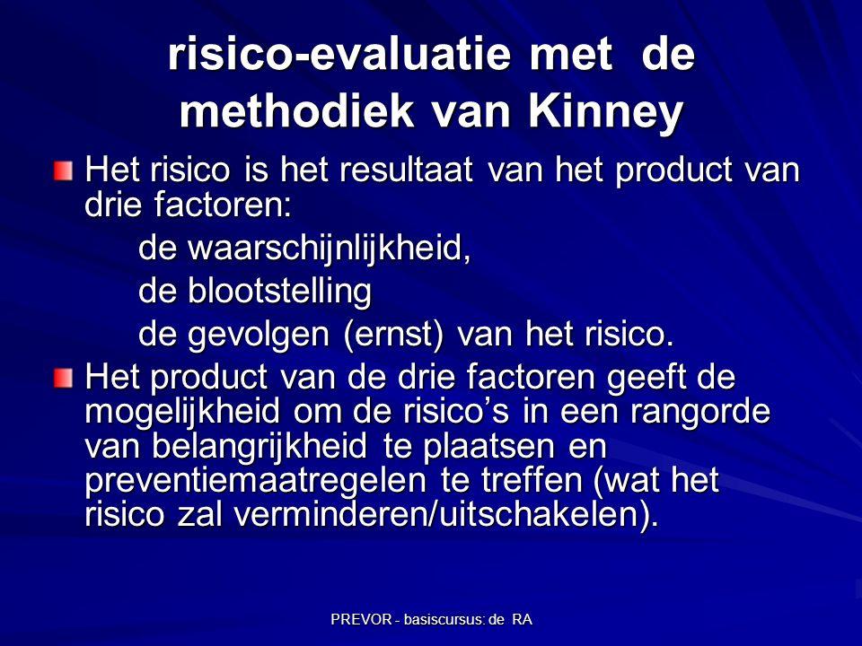 PREVOR - basiscursus: de RA risico-evaluatie met de methodiek van Kinney Het risico is het resultaat van het product van drie factoren: de waarschijnl