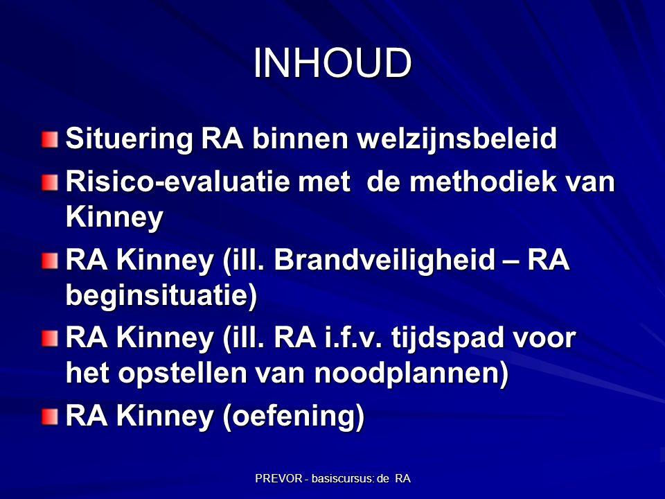 PREVOR - basiscursus: de RA INHOUD Situering RA binnen welzijnsbeleid Risico-evaluatie met de methodiek van Kinney RA Kinney (ill. Brandveiligheid – R