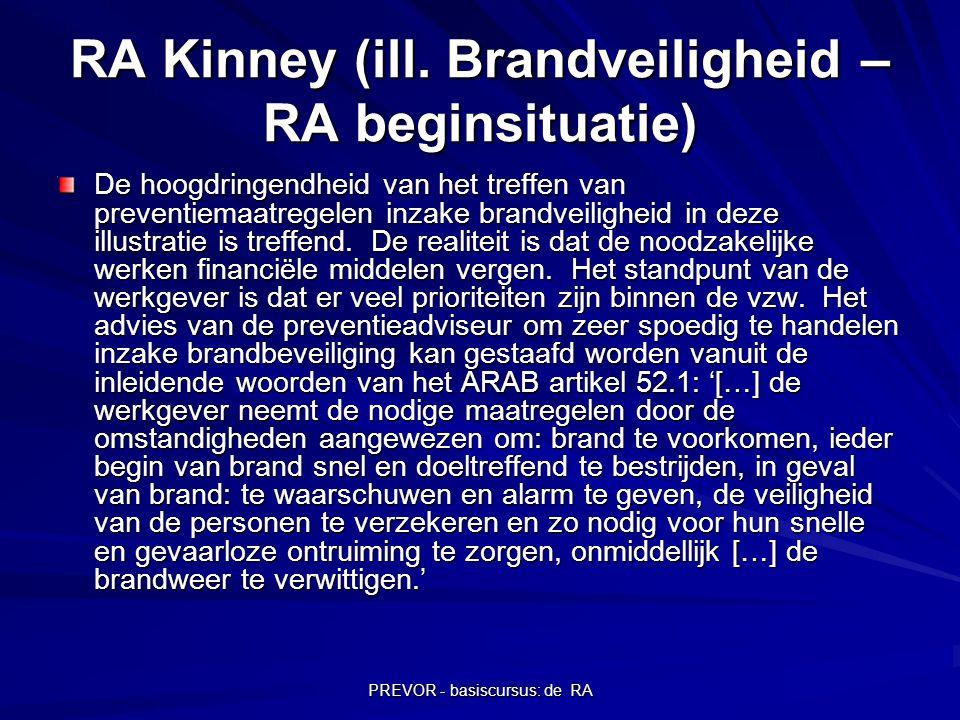 PREVOR - basiscursus: de RA RA Kinney (ill. Brandveiligheid – RA beginsituatie) De hoogdringendheid van het treffen van preventiemaatregelen inzake br
