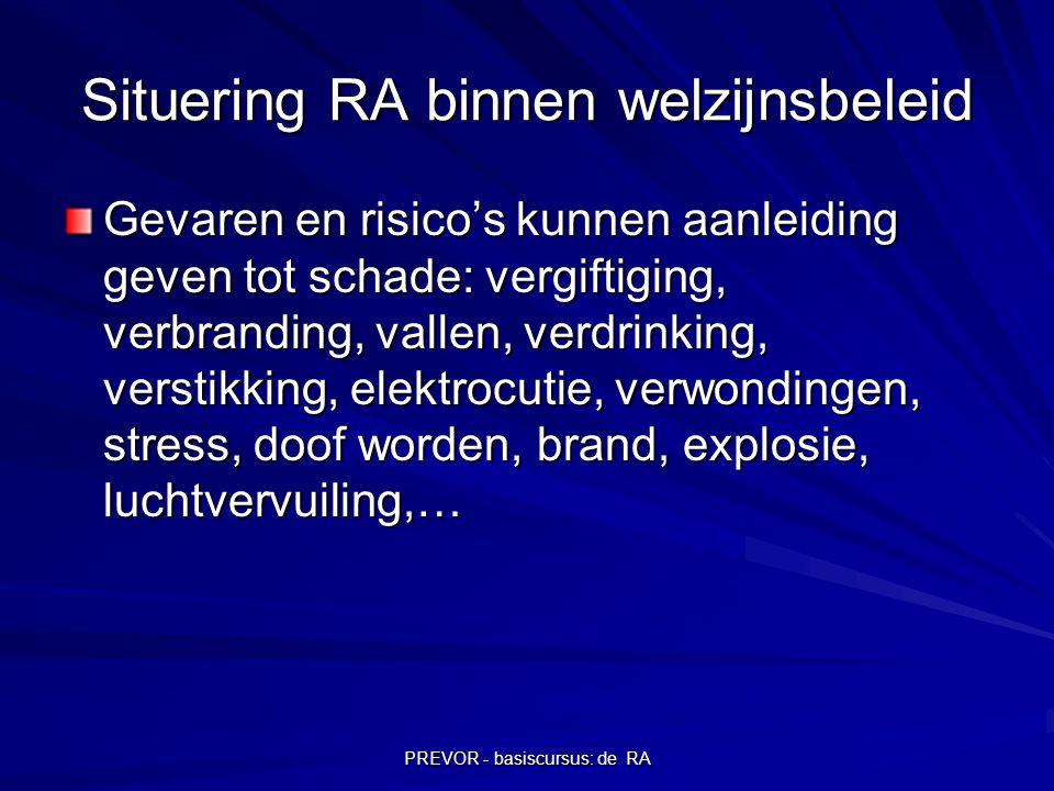 PREVOR - basiscursus: de RA Situering RA binnen welzijnsbeleid Risico's dienen niet enkel waargenomen te worden; Ook analyse van risico's (RISICOANALYSE of RA) is nodig Om het geheel der risico's te synthetiseren in een welzijnsbeleid Met bijbehorende preventiemaatregelen.