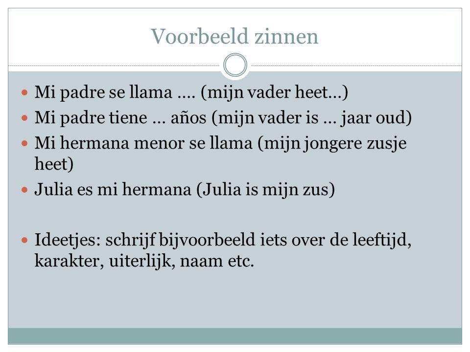 Voorbeeld zinnen Mi padre se llama ….