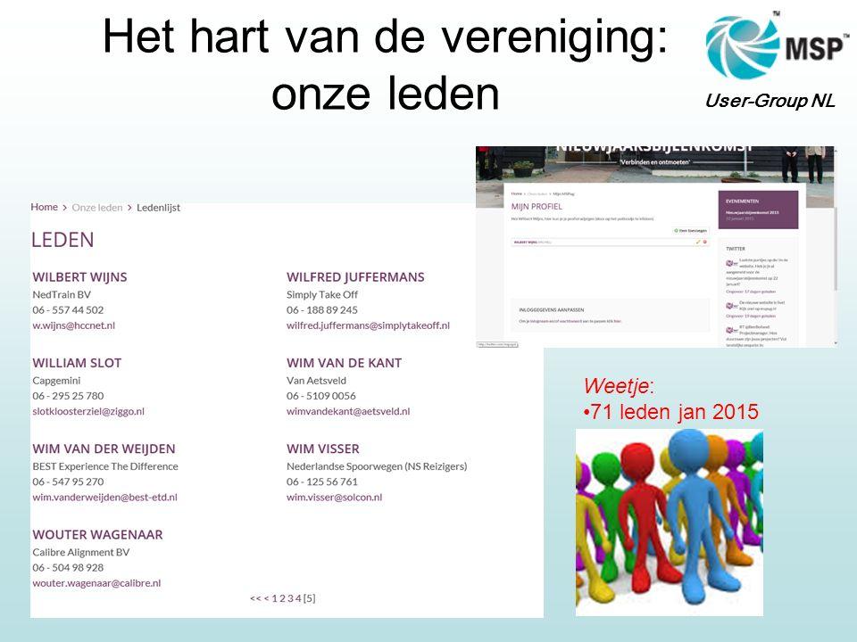 User-Group NL Het hart van de vereniging: onze leden Weetje: 71 leden jan 2015