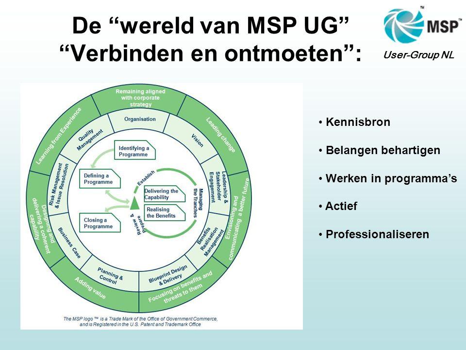 """User-Group NL De """"wereld van MSP UG"""" """"Verbinden en ontmoeten"""": Kennisbron Belangen behartigen Werken in programma's Actief Professionaliseren"""