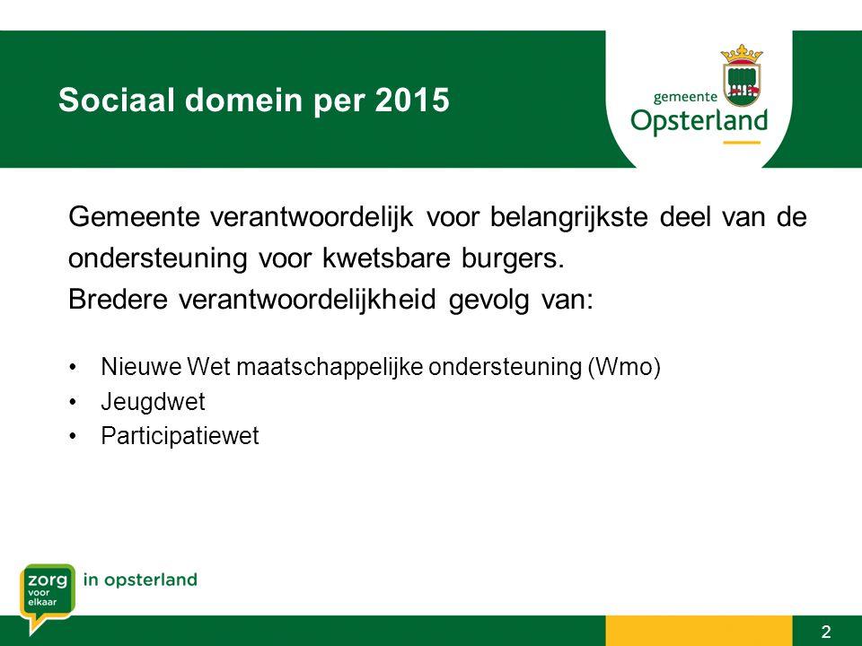 Sociaal domein per 2015 2 Gemeente verantwoordelijk voor belangrijkste deel van de ondersteuning voor kwetsbare burgers. Bredere verantwoordelijkheid