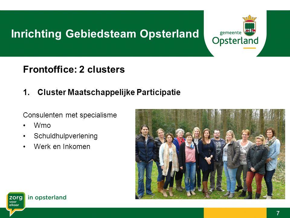 Inrichting Gebiedsteam Opsterland 7 Frontoffice: 2 clusters 1.Cluster Maatschappelijke Participatie Consulenten met specialisme Wmo Schuldhulpverlenin