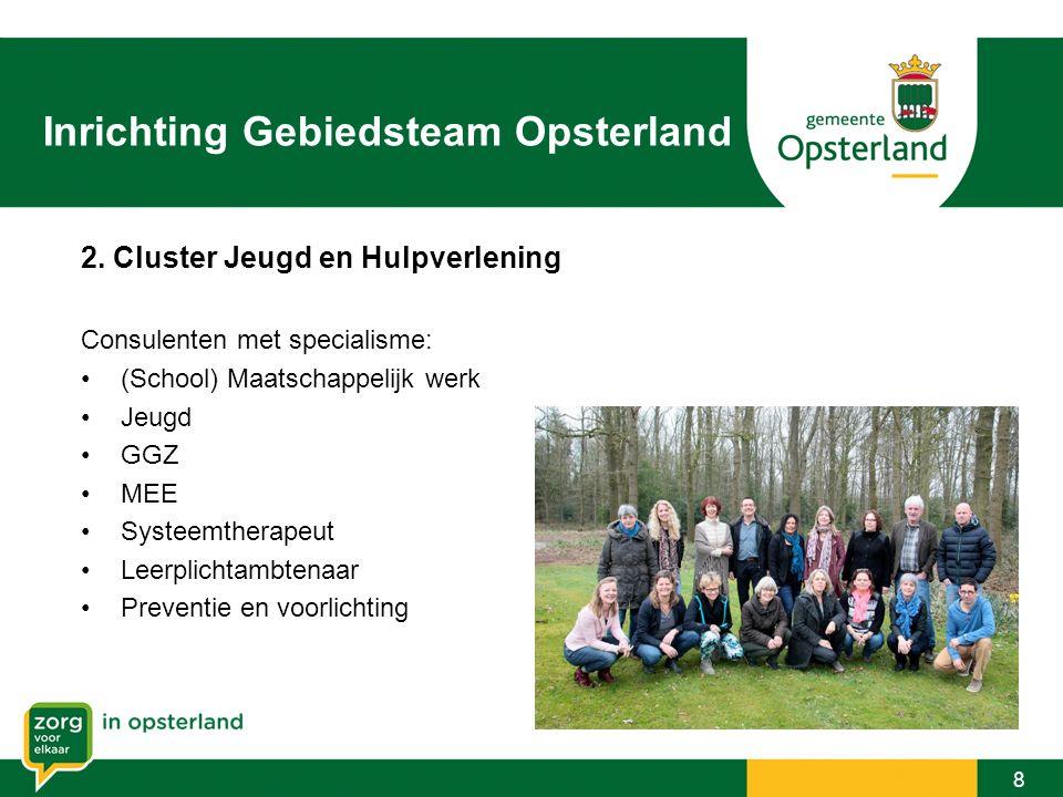 Inrichting Gebiedsteam Opsterland 8 2. Cluster Jeugd en Hulpverlening Consulenten met specialisme: (School) Maatschappelijk werk Jeugd GGZ MEE Systeem
