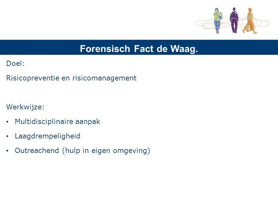 Forensisch Fact de Waag.