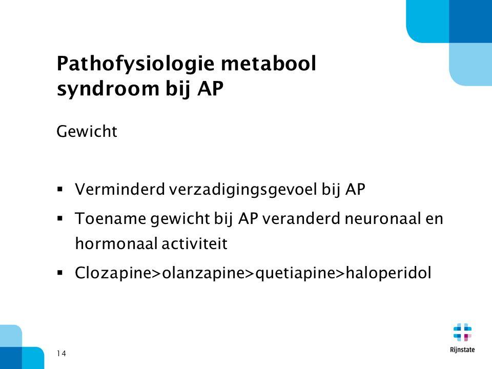 Pathofysiologie metabool syndroom bij AP Gewicht  Verminderd verzadigingsgevoel bij AP  Toename gewicht bij AP veranderd neuronaal en hormonaal acti