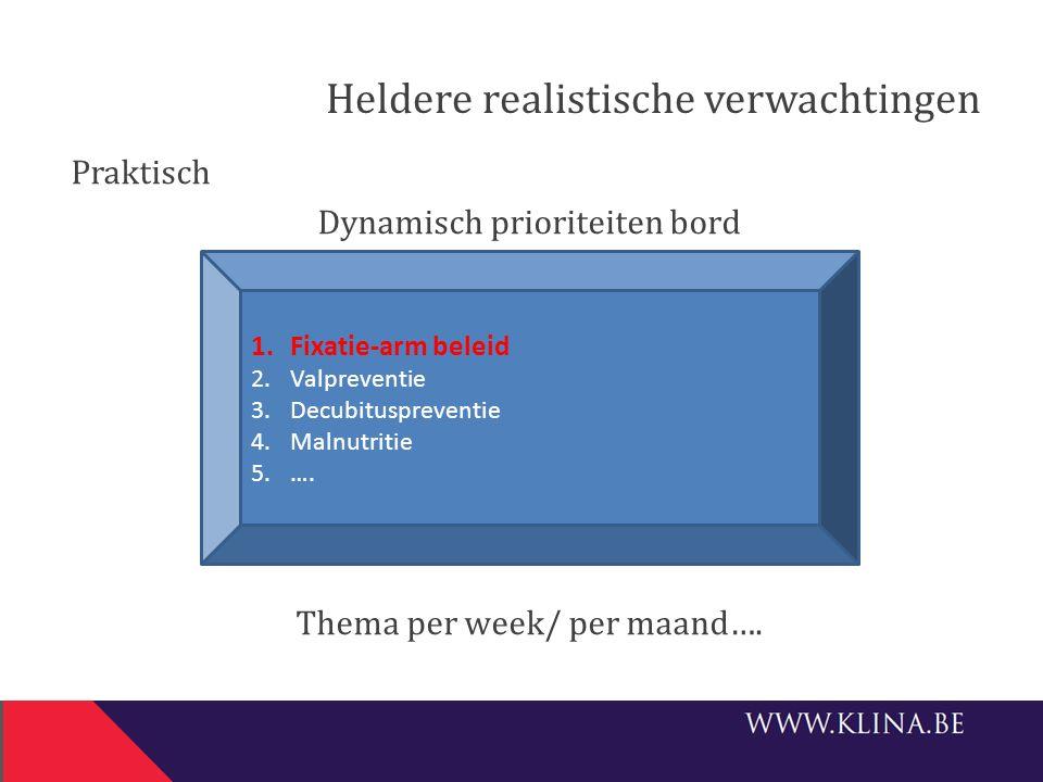 Heldere realistische verwachtingen Praktisch Dynamisch prioriteiten bord Thema per week/ per maand…. 1.Fixatie-arm beleid 2.Valpreventie 3.Decubituspr