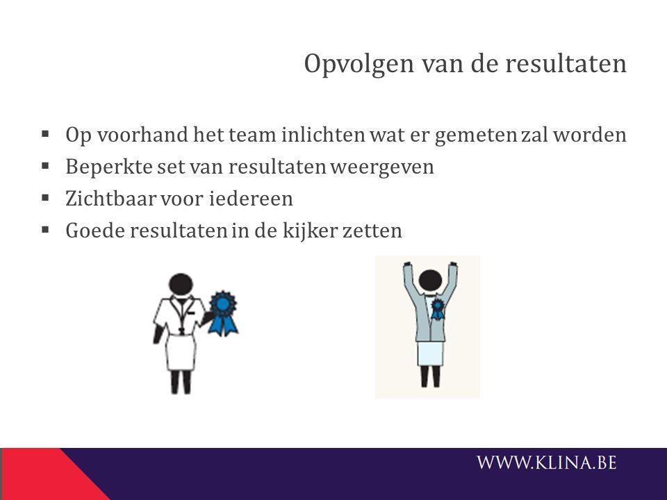 Opvolgen van de resultaten  Op voorhand het team inlichten wat er gemeten zal worden  Beperkte set van resultaten weergeven  Zichtbaar voor iederee