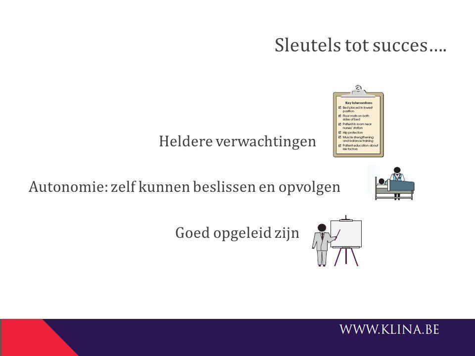 Sleutels tot succes…. Heldere verwachtingen Autonomie: zelf kunnen beslissen en opvolgen Goed opgeleid zijn
