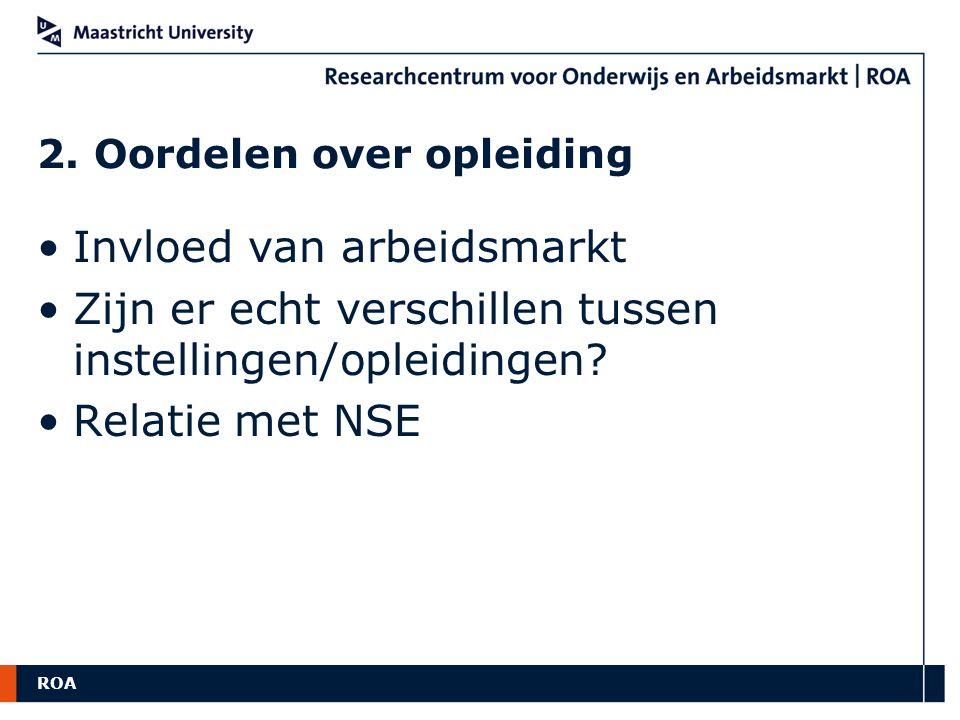 ROA 2. Oordelen over opleiding Invloed van arbeidsmarkt Zijn er echt verschillen tussen instellingen/opleidingen? Relatie met NSE