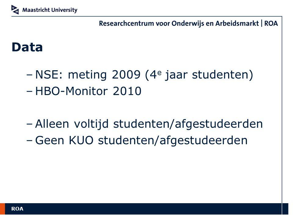 ROA Data –NSE: meting 2009 (4 e jaar studenten) –HBO-Monitor 2010 –Alleen voltijd studenten/afgestudeerden –Geen KUO studenten/afgestudeerden