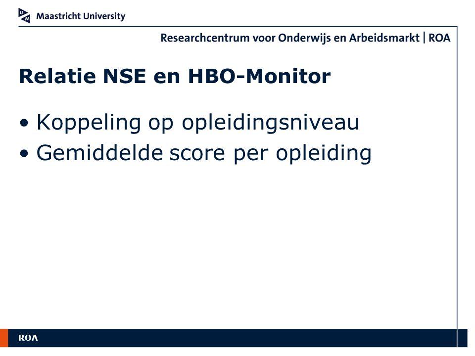 ROA Relatie NSE en HBO-Monitor Koppeling op opleidingsniveau Gemiddelde score per opleiding