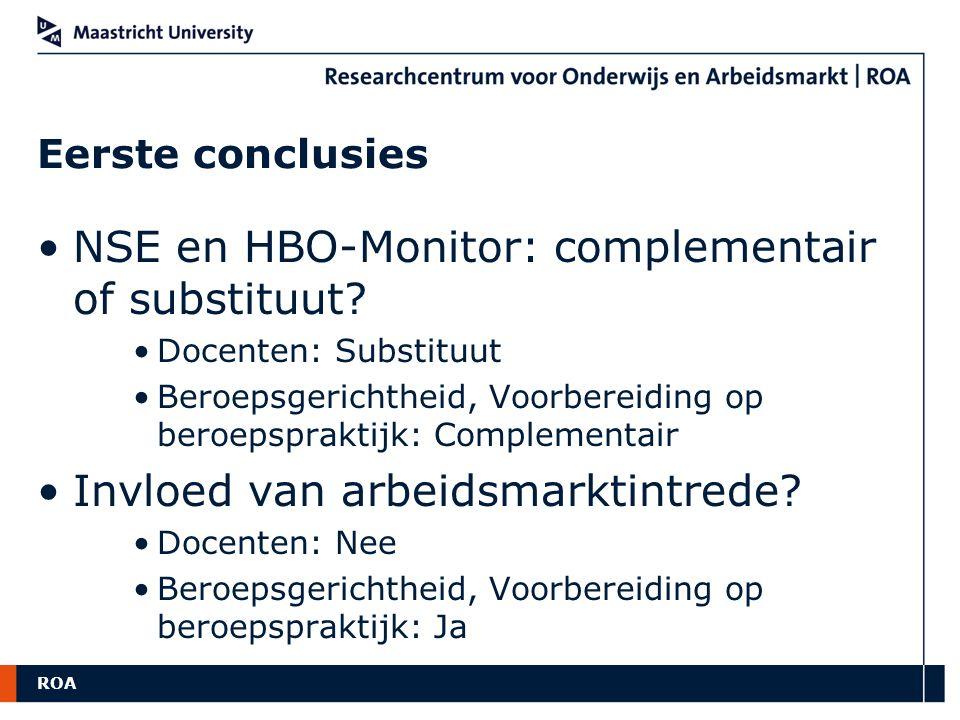 ROA Eerste conclusies NSE en HBO-Monitor: complementair of substituut? Docenten: Substituut Beroepsgerichtheid, Voorbereiding op beroepspraktijk: Comp
