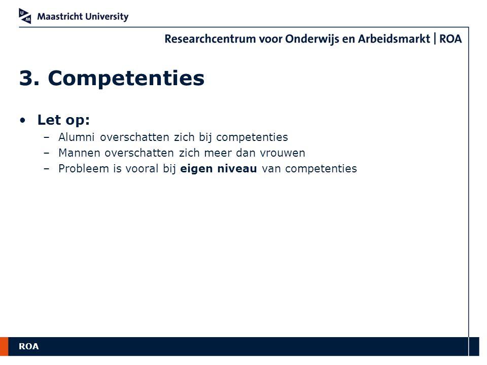 ROA 3. Competenties Let op: –Alumni overschatten zich bij competenties –Mannen overschatten zich meer dan vrouwen –Probleem is vooral bij eigen niveau