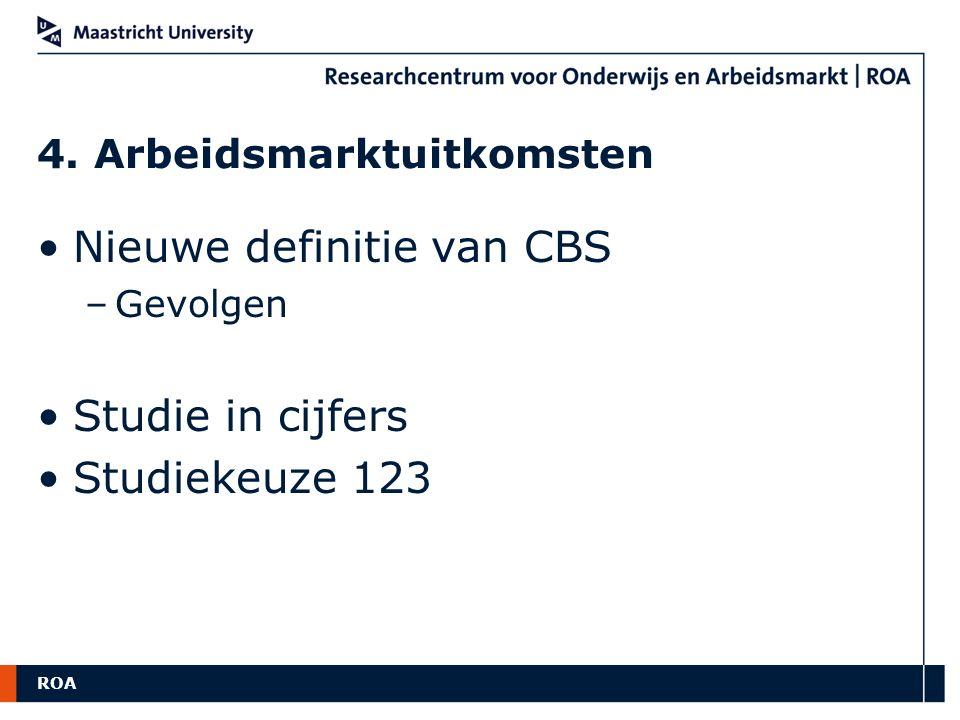 ROA 4. Arbeidsmarktuitkomsten Nieuwe definitie van CBS –Gevolgen Studie in cijfers Studiekeuze 123