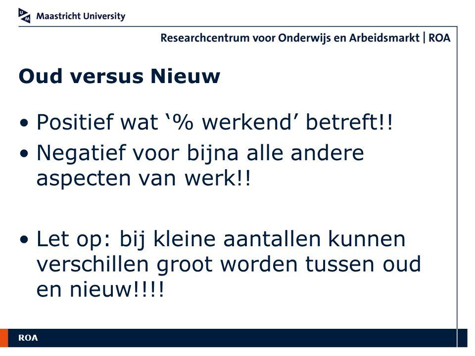 ROA Oud versus Nieuw Positief wat '% werkend' betreft!! Negatief voor bijna alle andere aspecten van werk!! Let op: bij kleine aantallen kunnen versch