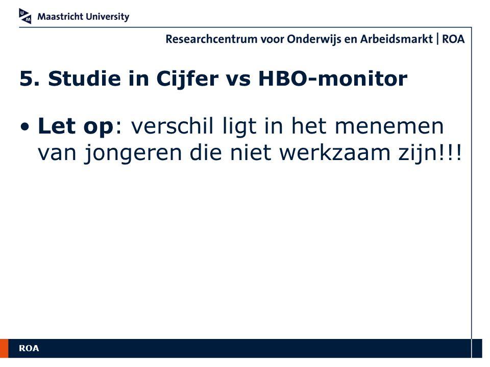 ROA 5. Studie in Cijfer vs HBO-monitor Let op: verschil ligt in het menemen van jongeren die niet werkzaam zijn!!!