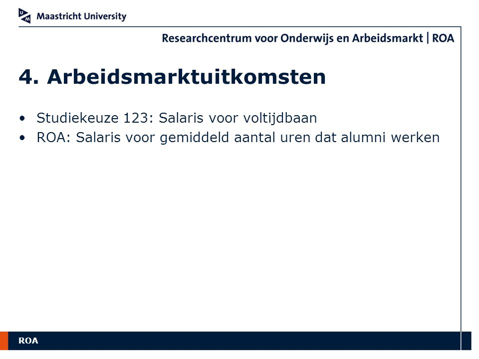 ROA 4. Arbeidsmarktuitkomsten Studiekeuze 123: Salaris voor voltijdbaan ROA: Salaris voor gemiddeld aantal uren dat alumni werken