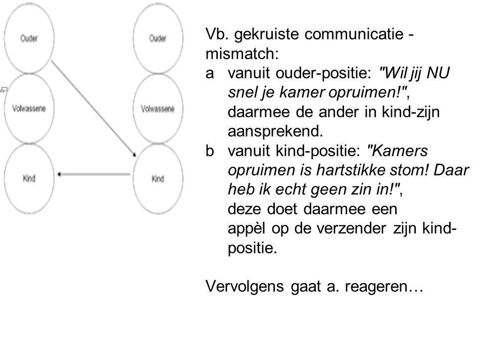 Vb. gekruiste communicatie - mismatch: a vanuit ouder-positie:
