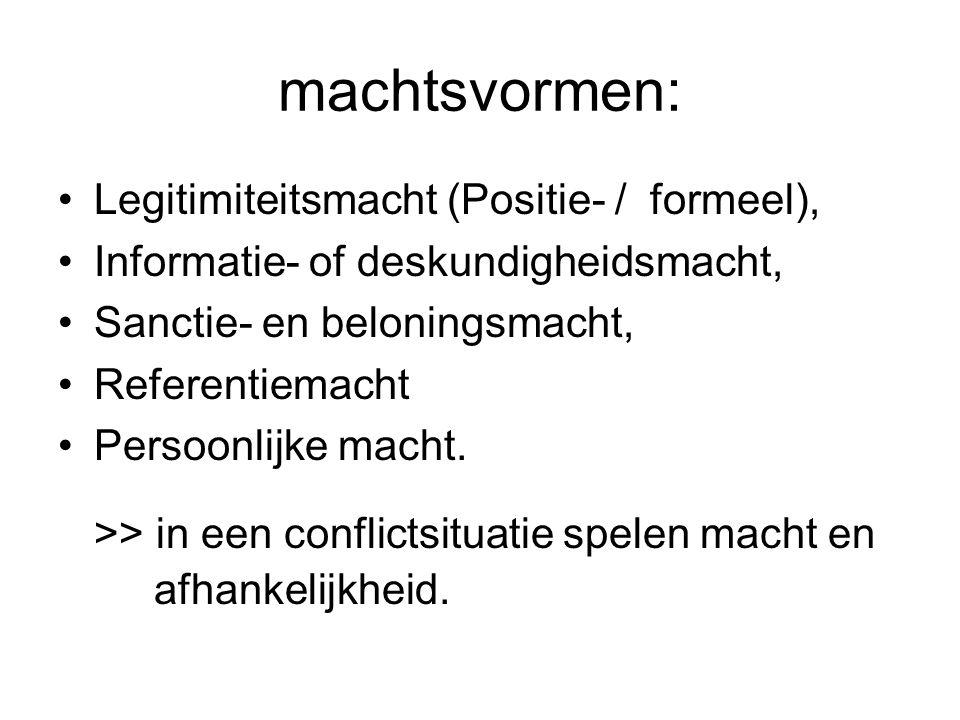 De dramadriehoek http://osc.de- csv.nl/LinkClick.aspx?fileticket=- 8w20Q3_exs%3d&tabid=90&mid=465http://osc.de- csv.nl/LinkClick.aspx?fileticket=- 8w20Q3_exs%3d&tabid=90&mid=465 15 dia's