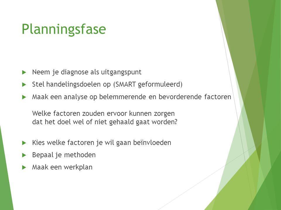 Planningsfase  Neem je diagnose als uitgangspunt  Stel handelingsdoelen op (SMART geformuleerd)  Maak een analyse op belemmerende en bevorderende f