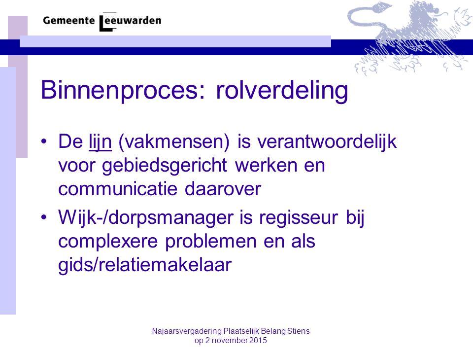 Najaarsvergadering Plaatselijk Belang Stiens op 2 november 2015 Binnenproces: rolverdeling De lijn (vakmensen) is verantwoordelijk voor gebiedsgericht