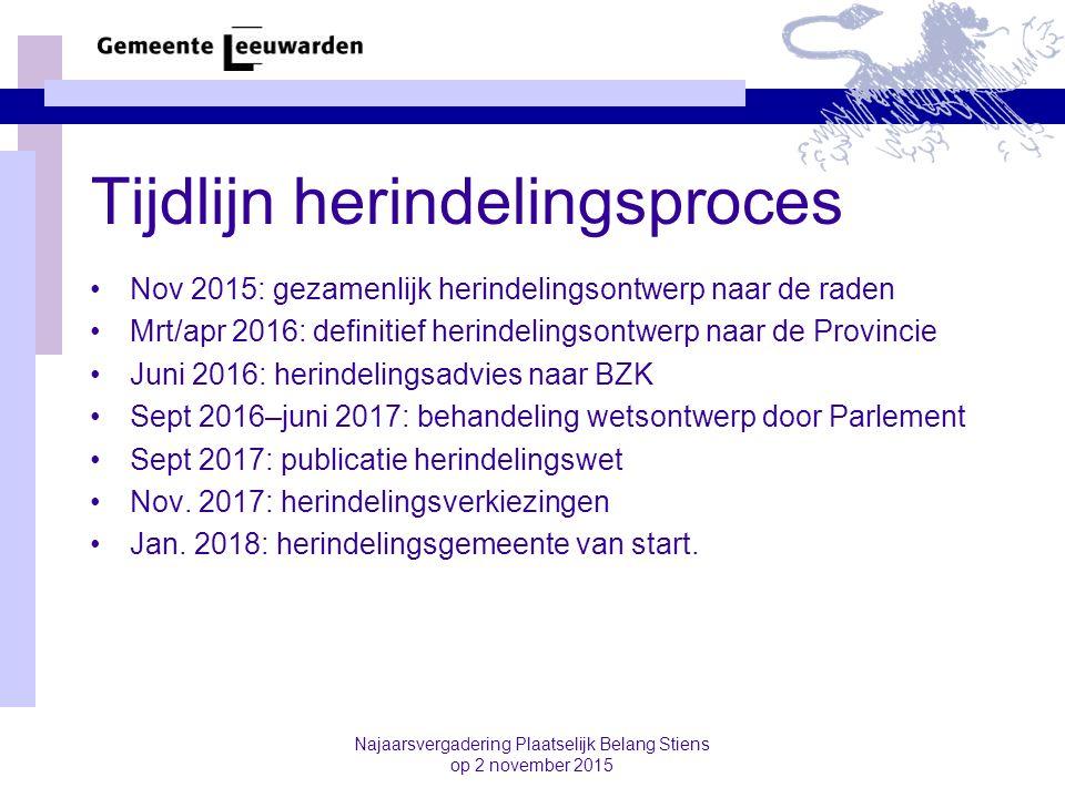 Tijdlijn herindelingsproces Nov 2015: gezamenlijk herindelingsontwerp naar de raden Mrt/apr 2016: definitief herindelingsontwerp naar de Provincie Jun